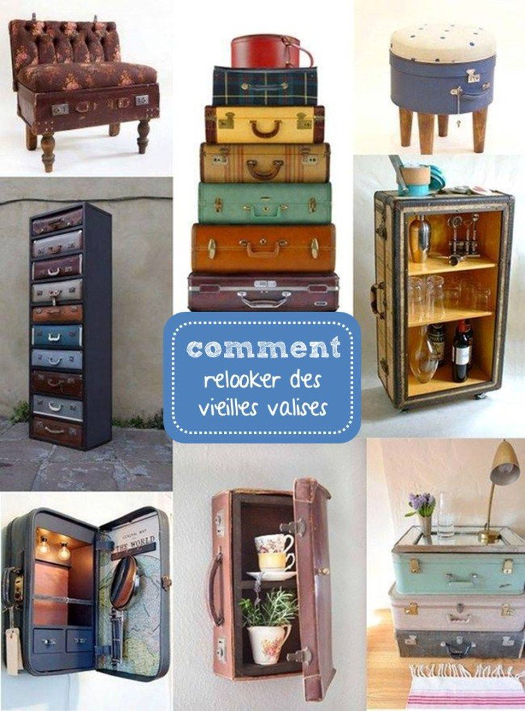 Comment relooker une valise