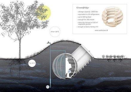 Frigo souterrain : stockez vos aliments sous la terre
