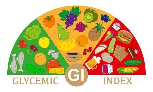 L'importance de l'indice glycémique