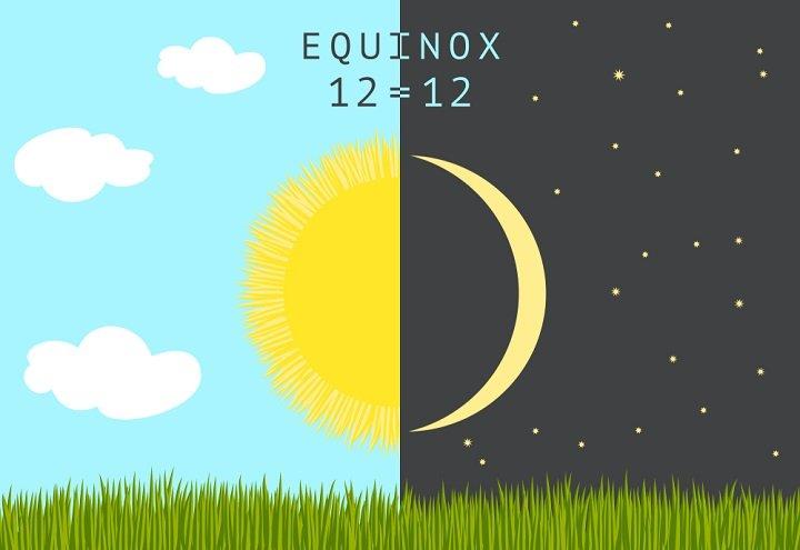 Équinoxe de printemps : quand le jour égale la nuit