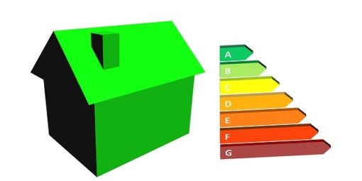 L'efficacité énergétique des appareils électroménagers