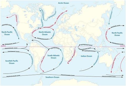 courants marins