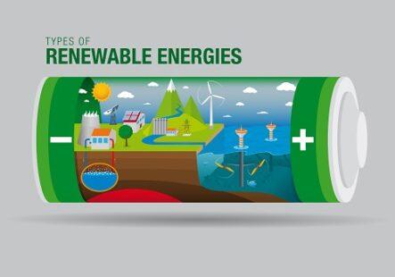 Une source d'énergie renouvelable